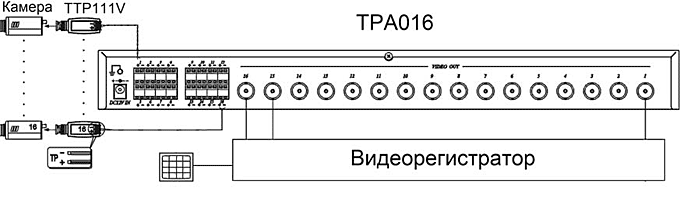 Схема подключения приемника